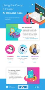 Digital Resource Design and Learner or Facilitator Guide