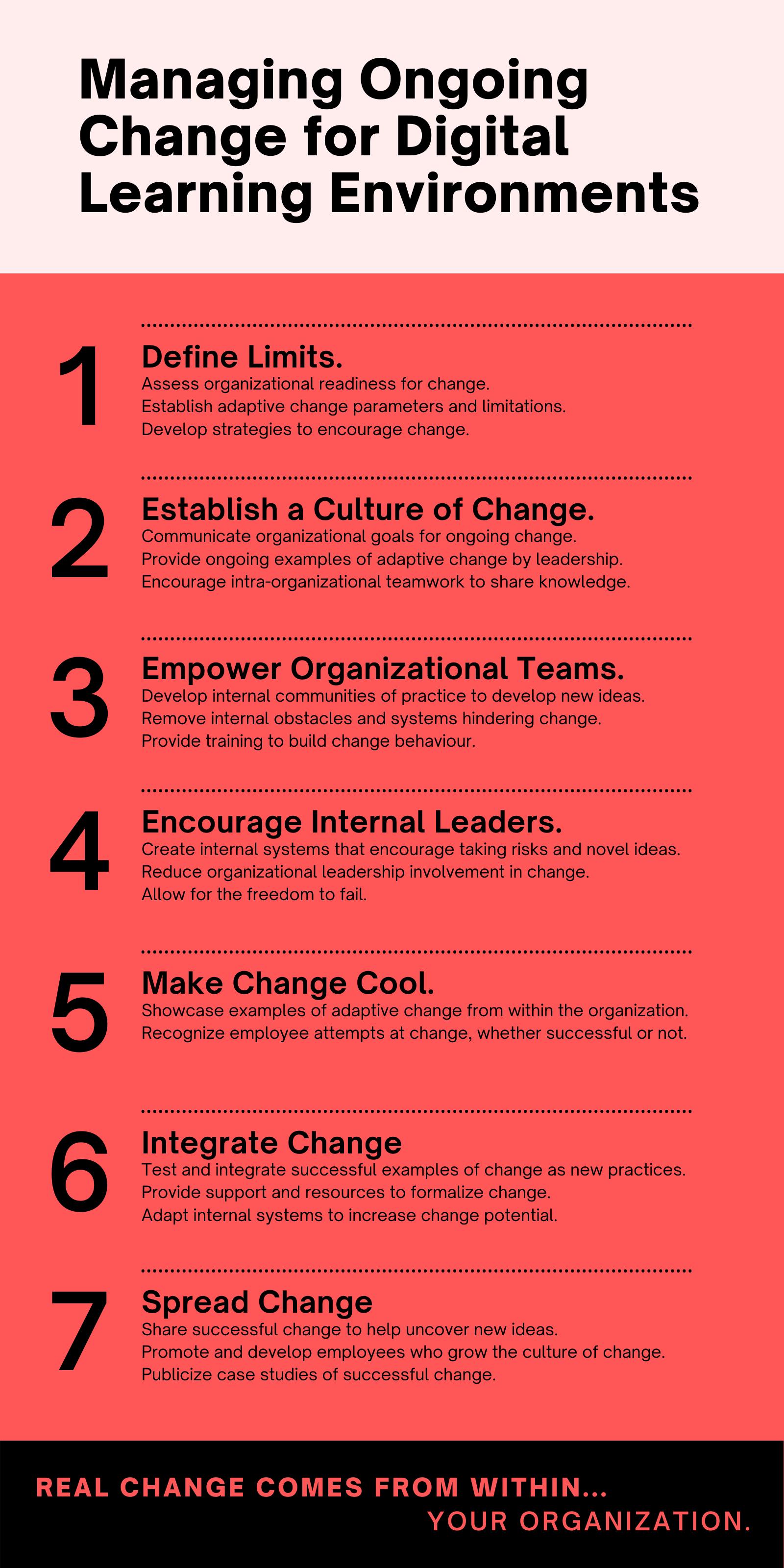 Managing Ongoing Change