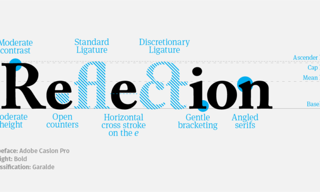 Unit 3, Activity 1   Reflection